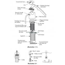 KATADYN VARIO : Filtre à eau - Descriptif des éléments - Marque Katadyn