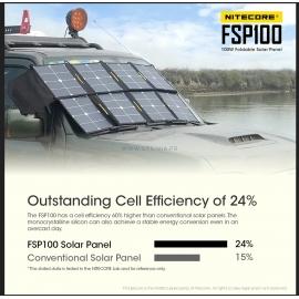 FSP100 NITECORE : Rendement élevé des cellules