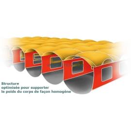TENSOR NEMO : Structure optimisée afin de répartir le poids du corps de façon homogène - Marque NEMO