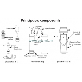KATADYN POCKET - Principaux composants.