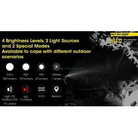 NITECORE NU32 : Lampe frontale - Différents modes d'éclairage - Marque Nitecore